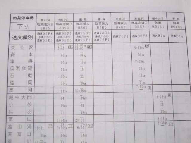 臨時列車運転時刻表 平成15年10月1日改正 金沢支社
